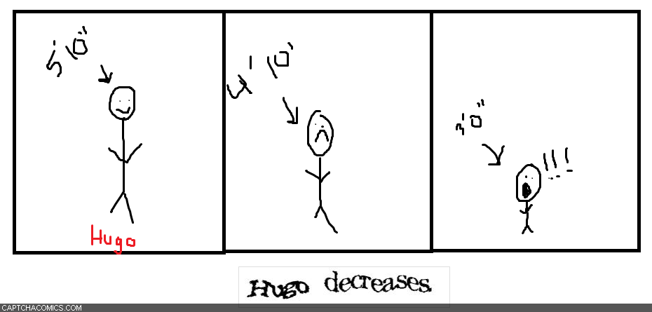 Hugo Decreases