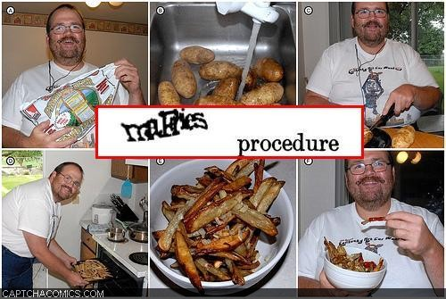 Mafries Procedure